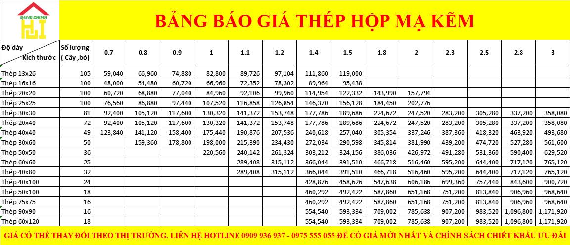 gia-thep-hop