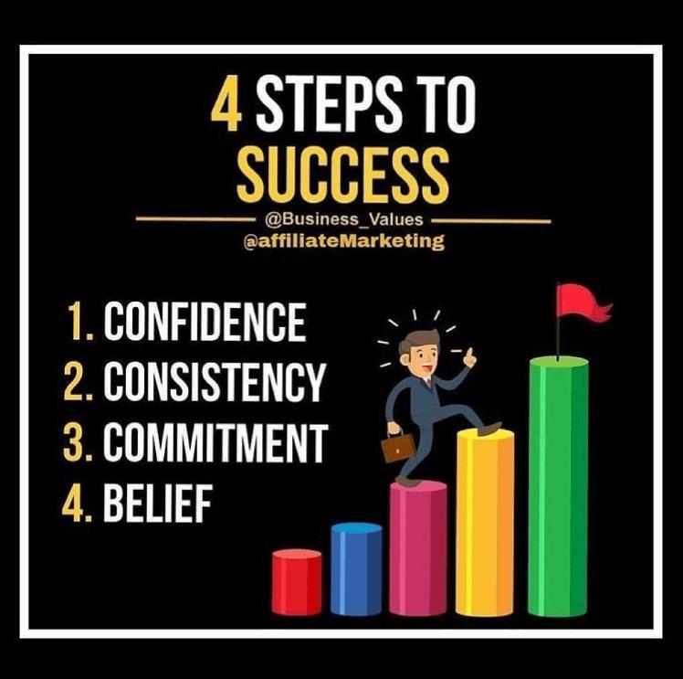 Yếu tố thành công trong seo